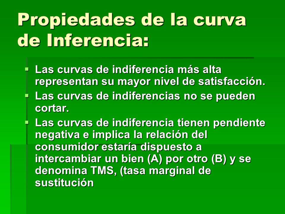 Propiedades de la curva de Inferencia: Las curvas de indiferencia más alta representan su mayor nivel de satisfacción. Las curvas de indiferencia más