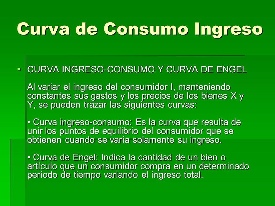 Curva de Consumo Ingreso CURVA INGRESO-CONSUMO Y CURVA DE ENGEL Al variar el ingreso del consumidor I, manteniendo constantes sus gastos y los precios