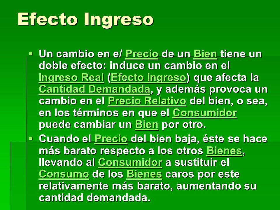 Efecto Ingreso Un cambio en e/ Precio de un Bien tiene un doble efecto: induce un cambio en el Ingreso Real (Efecto Ingreso) que afecta la Cantidad De