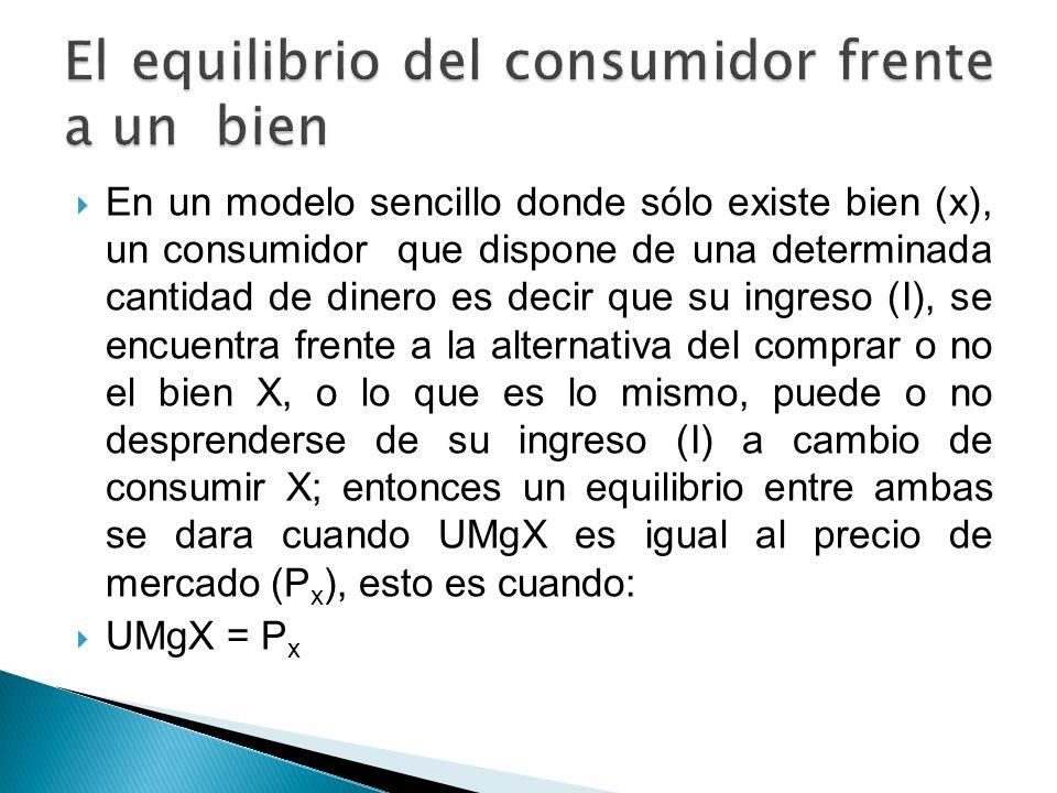 En un modelo sencillo donde sólo existe bien (x), un consumidor que dispone de una determinada cantidad de dinero es decir que su ingreso (I), se encu