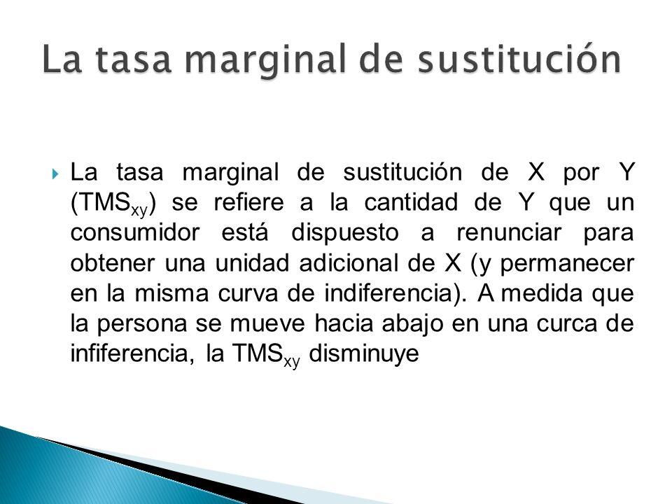La tasa marginal de sustitución de X por Y (TMS xy ) se refiere a la cantidad de Y que un consumidor está dispuesto a renunciar para obtener una unida