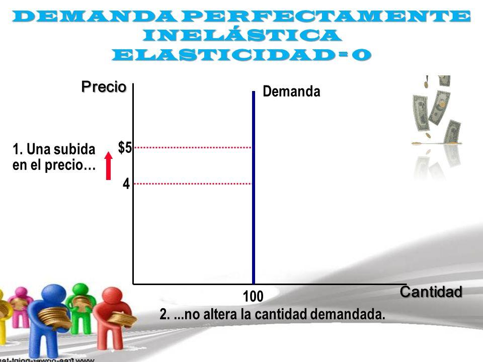 DEMANDA PERFECTAMENTE INELÁSTICA ELASTICIDAD = 0 Cantidad Precio 4 $5 Demanda 100 2....no altera la cantidad demandada. 1. Una subida en el precio…