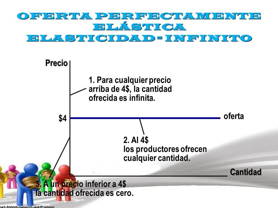 OFERTA PERFECTAMENTE ELÁSTICA ELASTICIDAD = INFINITO CantidadPrecio oferta $4 1. Para cualquier precio arriba de 4$, la cantidad ofrecida es infinita.