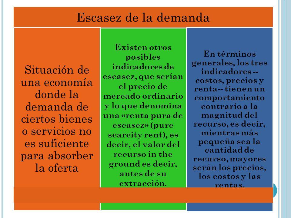 Escasez de la demanda Situación de una economía donde la demanda de ciertos bienes o servicios no es suficiente para absorber la oferta Existen otros