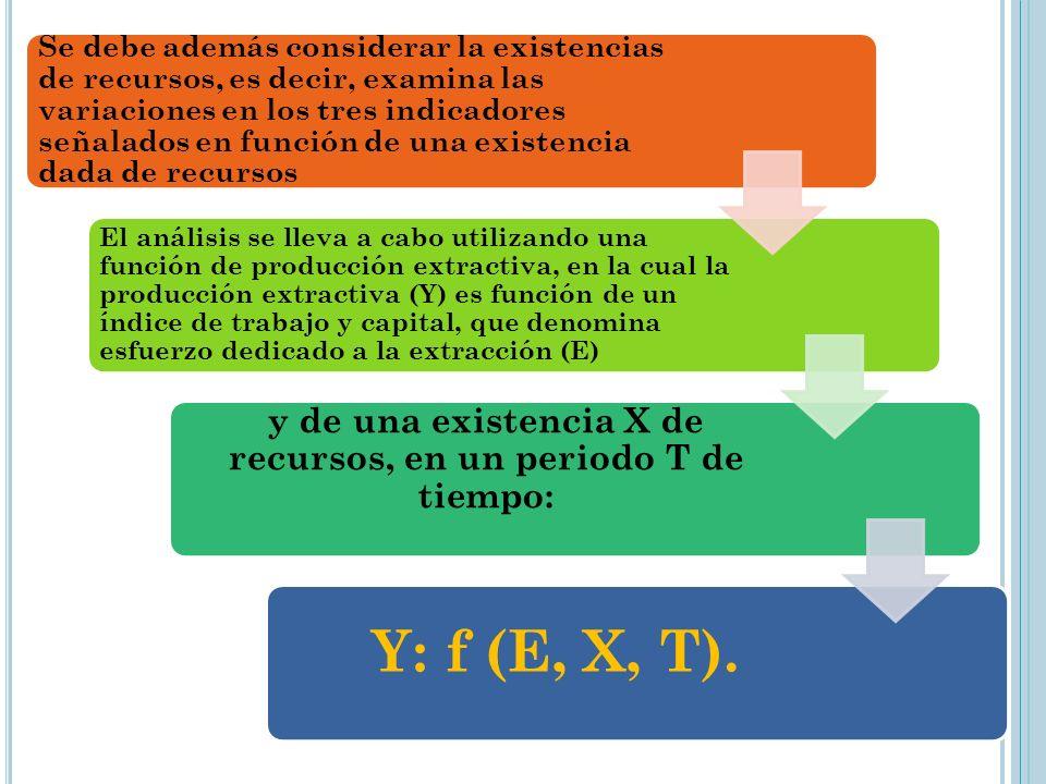 Se debe además considerar la existencias de recursos, es decir, examina las variaciones en los tres indicadores señalados en función de una existencia