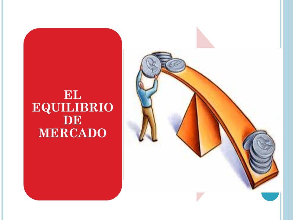 EL EQUILIBRIO DE MERCADO