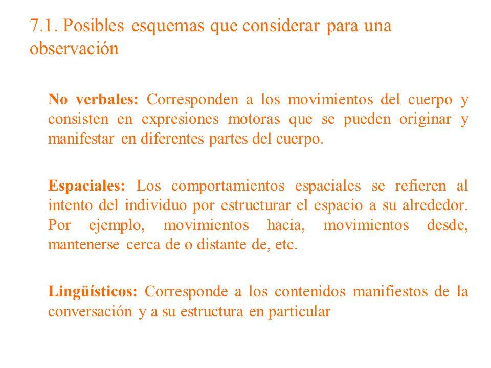 7.1. Posibles esquemas que considerar para una observación No verbales: Corresponden a los movimientos del cuerpo y consisten en expresiones motoras q