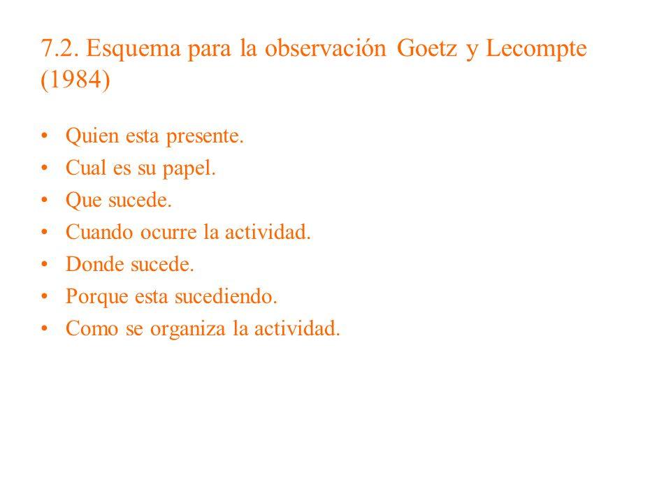 7.2. Esquema para la observación Goetz y Lecompte (1984) Quien esta presente. Cual es su papel. Que sucede. Cuando ocurre la actividad. Donde sucede.