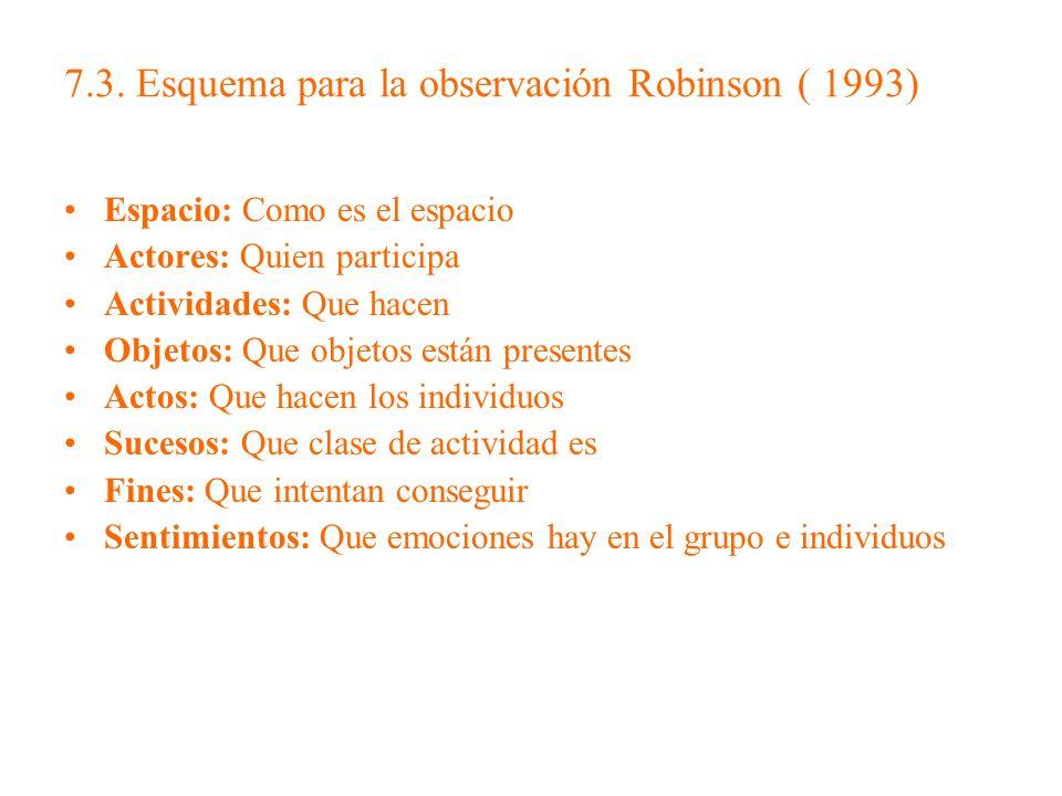7.3. Esquema para la observación Robinson ( 1993) Espacio: Como es el espacio Actores: Quien participa Actividades: Que hacen Objetos: Que objetos est