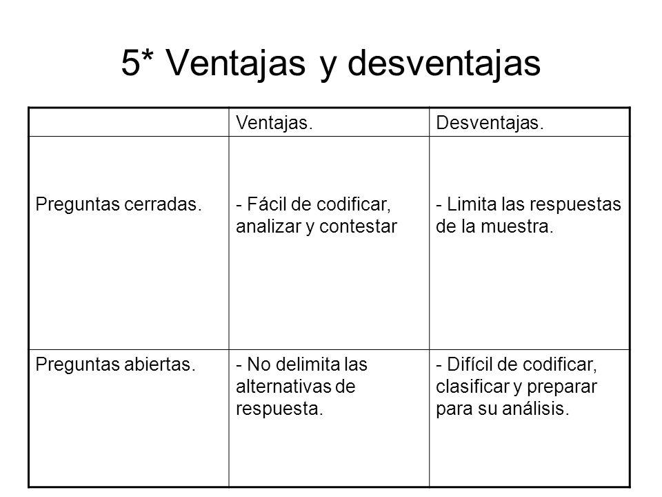 5* Ventajas y desventajas Ventajas.Desventajas. Preguntas cerradas.- Fácil de codificar, analizar y contestar - Limita las respuestas de la muestra. P