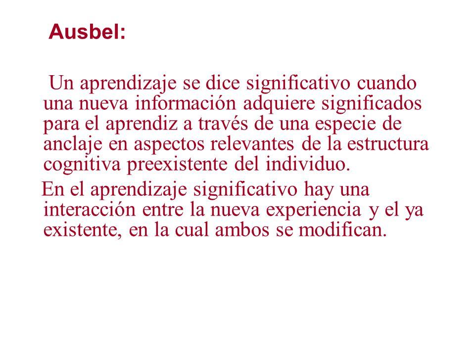 Ausbel: Un aprendizaje se dice significativo cuando una nueva información adquiere significados para el aprendiz a través de una especie de anclaje en