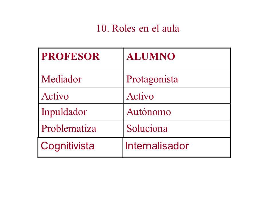 10. Roles en el aula PROFESORALUMNO MediadorProtagonista Activo InpuldadorAutónomo ProblematizaSoluciona CognitivistaInternalisador