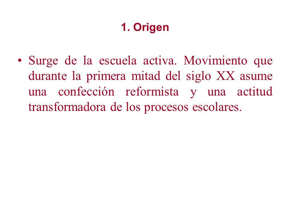 2.¿ QUE ES EL CONSTRUCTIVISMO .