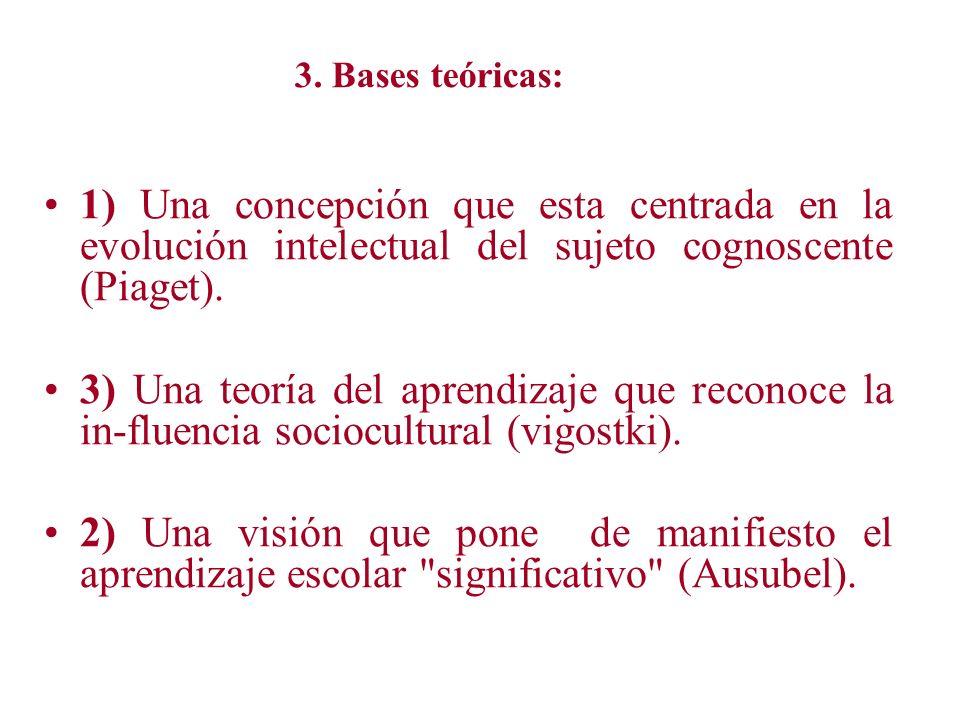 3. Bases teóricas: 1) Una concepción que esta centrada en la evolución intelectual del sujeto cognoscente (Piaget). 3) Una teoría del aprendizaje que