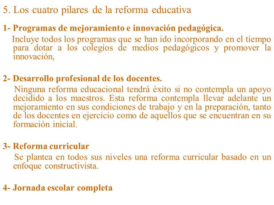 1- Programas de mejoramiento e innovación pedagógica. Incluye todos los programas que se han ido incorporando en el tiempo para dotar a los colegios d