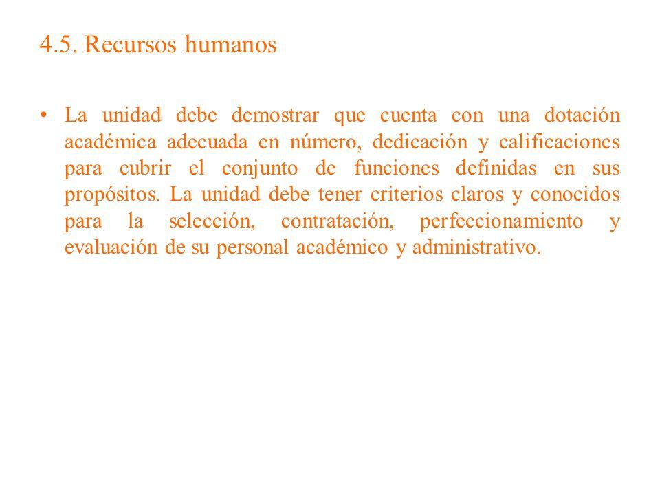 4.5. Recursos humanos La unidad debe demostrar que cuenta con una dotación académica adecuada en número, dedicación y calificaciones para cubrir el co