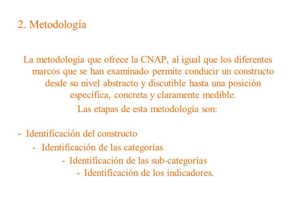 2. Metodología La metodología que ofrece la CNAP, al igual que los diferentes marcos que se han examinado permite conducir un constructo desde su nive