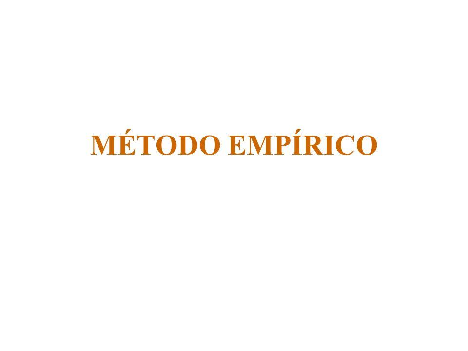 MÉTODO EMPÍRICO