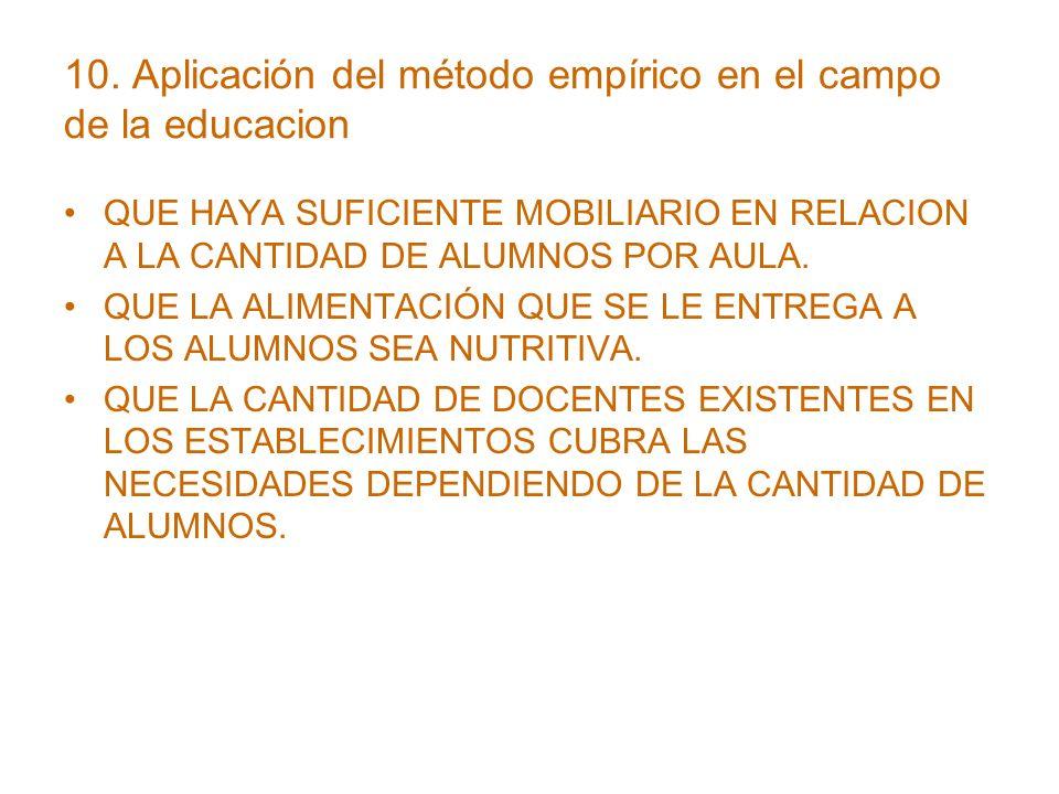 10. Aplicación del método empírico en el campo de la educacion QUE HAYA SUFICIENTE MOBILIARIO EN RELACION A LA CANTIDAD DE ALUMNOS POR AULA. QUE LA AL