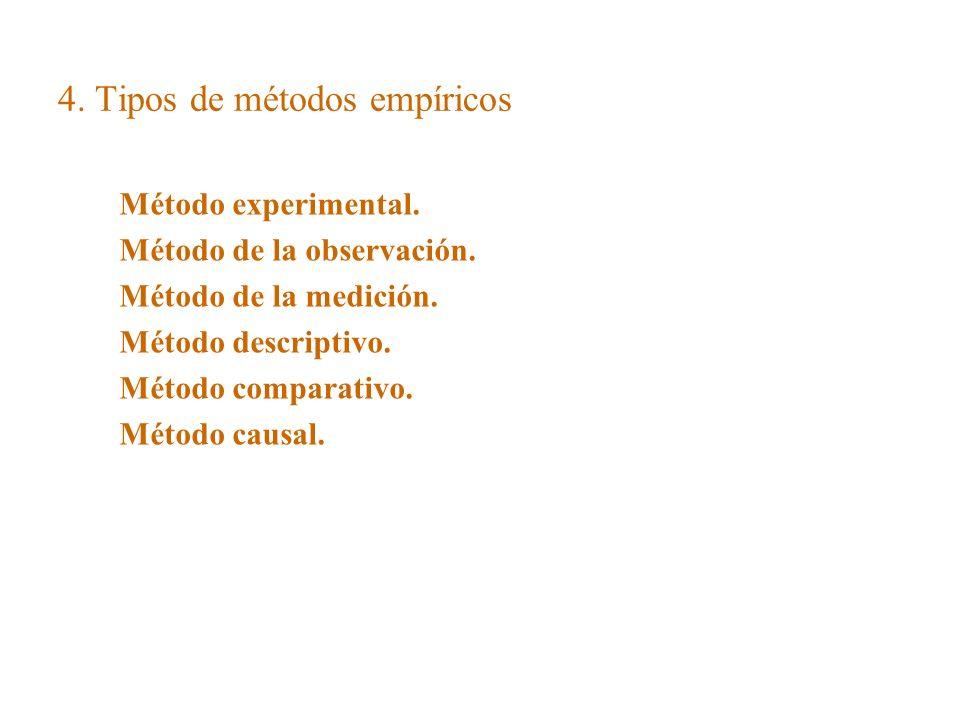 4. Tipos de métodos empíricos Método experimental. Método de la observación. Método de la medición. Método descriptivo. Método comparativo. Método cau