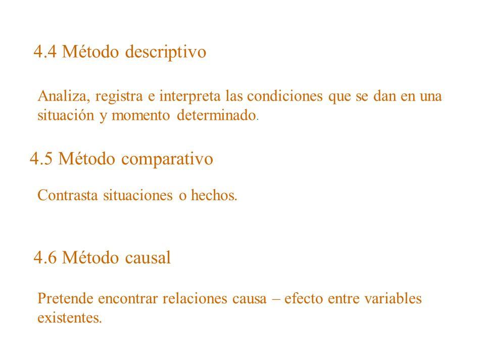 4.4 Método descriptivo Analiza, registra e interpreta las condiciones que se dan en una situación y momento determinado. 4.5 Método comparativo Contra