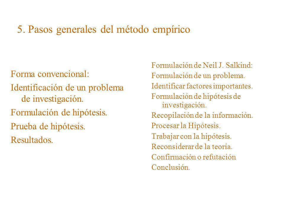 5. Pasos generales del método empírico Forma convencional: Identificación de un problema de investigación. Formulación de hipótesis. Prueba de hipótes