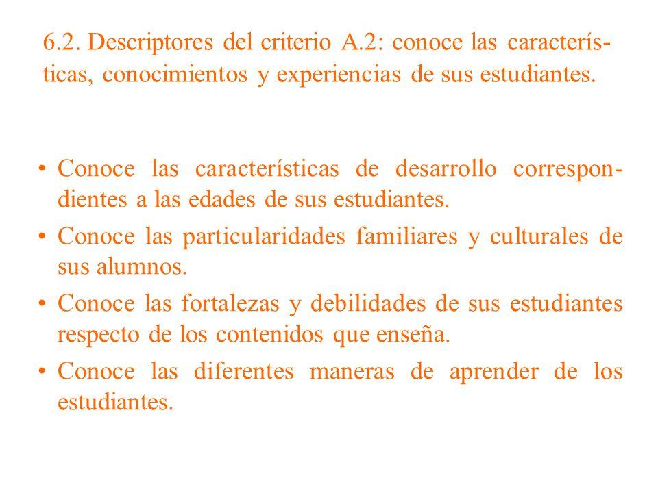 6.2. Descriptores del criterio A.2: conoce las caracterís- ticas, conocimientos y experiencias de sus estudiantes. Conoce las características de desar