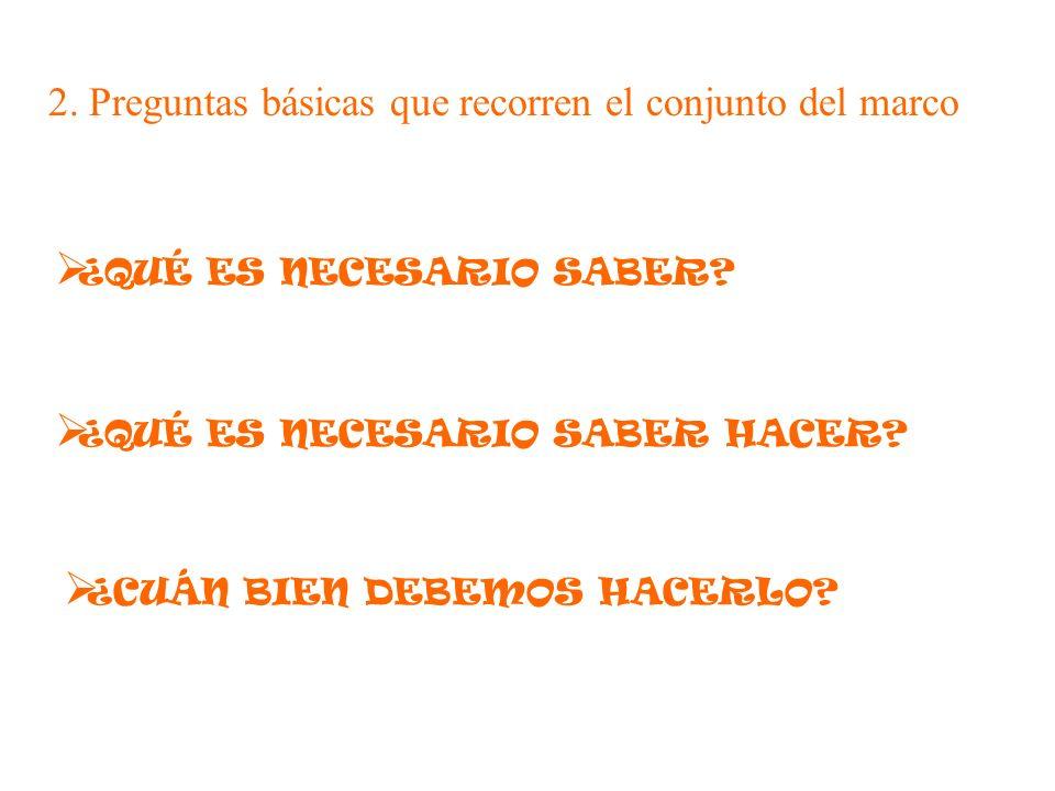 2. Preguntas básicas que recorren el conjunto del marco ¿QUÉ ES NECESARIO SABER? ¿QUÉ ES NECESARIO SABER HACER? ¿CUÁN BIEN DEBEMOS HACERLO?