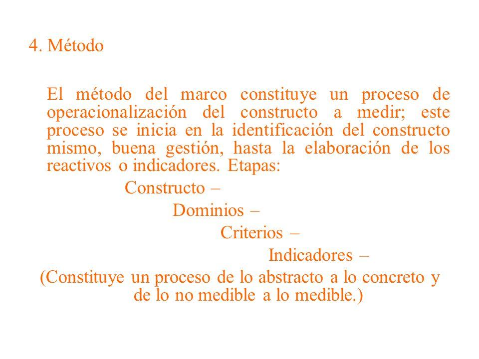 4. Método El método del marco constituye un proceso de operacionalización del constructo a medir; este proceso se inicia en la identificación del cons