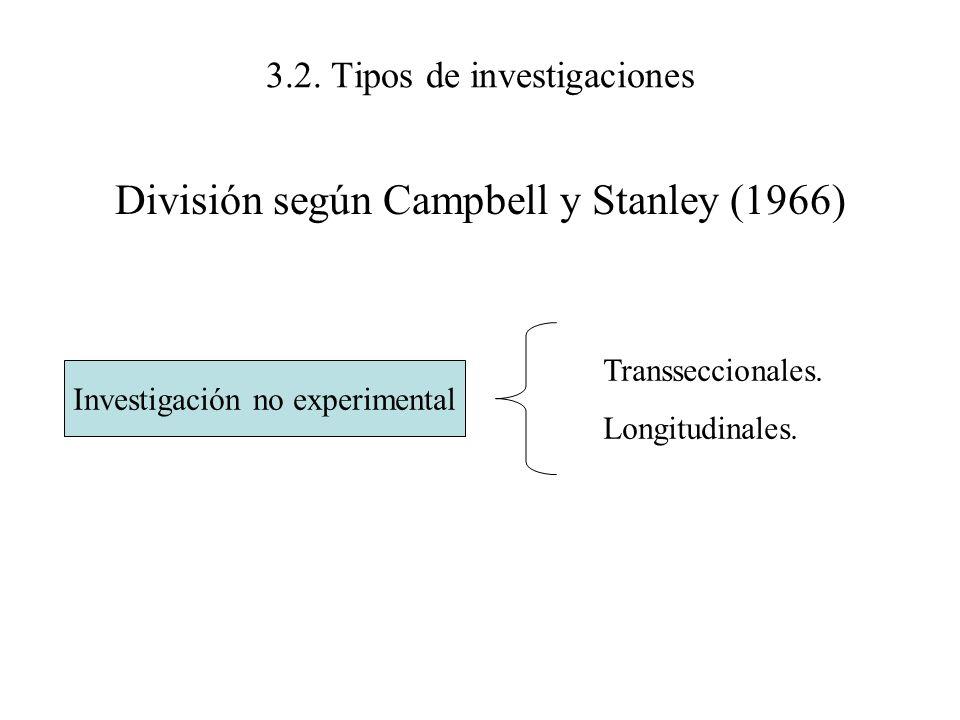 3.2. Tipos de investigaciones División según Campbell y Stanley (1966) Investigación no experimental Transseccionales. Longitudinales.