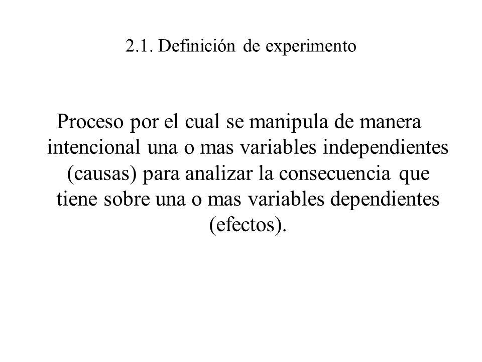 2.1. Definición de experimento Proceso por el cual se manipula de manera intencional una o mas variables independientes (causas) para analizar la cons