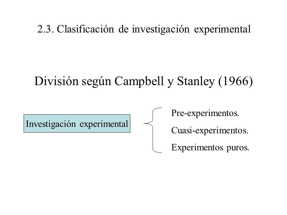 2.3. Clasificación de investigación experimental División según Campbell y Stanley (1966) Investigación experimental Pre-experimentos. Cuasi-experimen