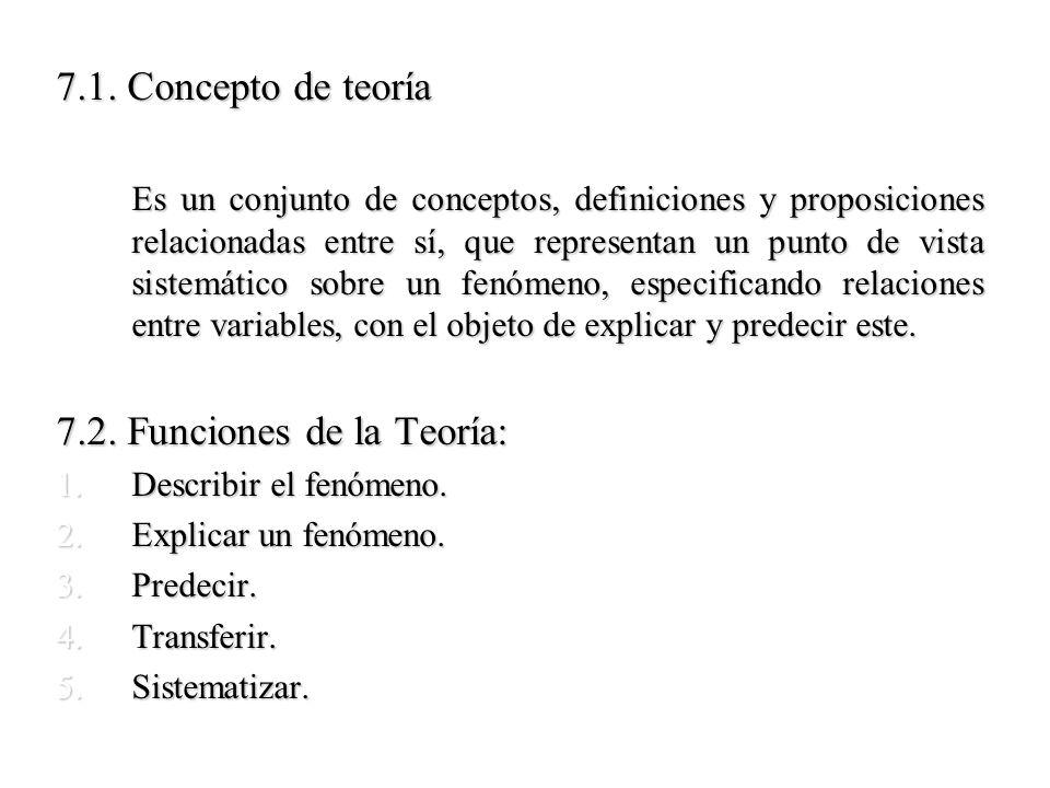 7.1. Concepto de teoría Es un conjunto de conceptos, definiciones y proposiciones relacionadas entre sí, que representan un punto de vista sistemático