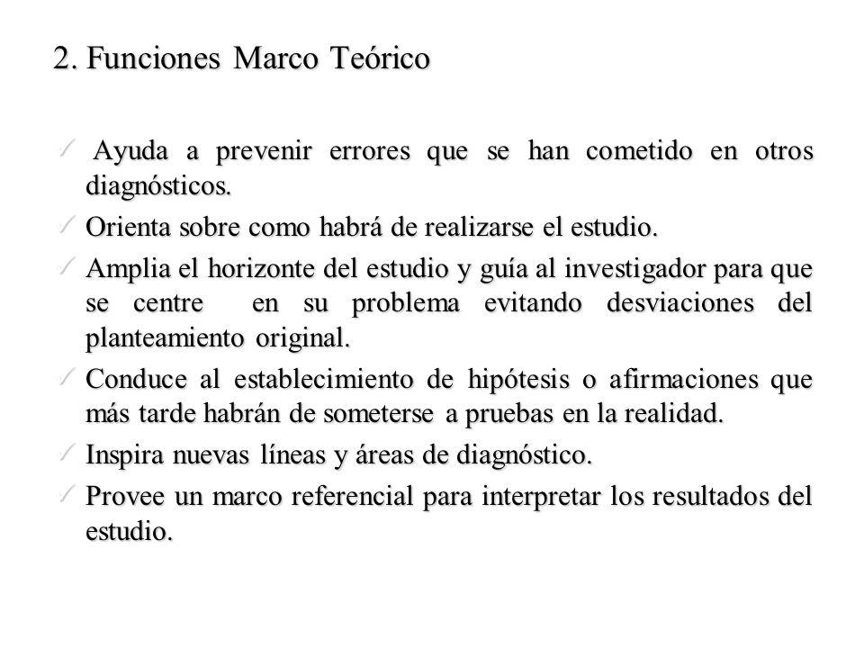 2. Funciones Marco Teórico Ayuda a prevenir errores que se han cometido en otros diagnósticos. Ayuda a prevenir errores que se han cometido en otros d