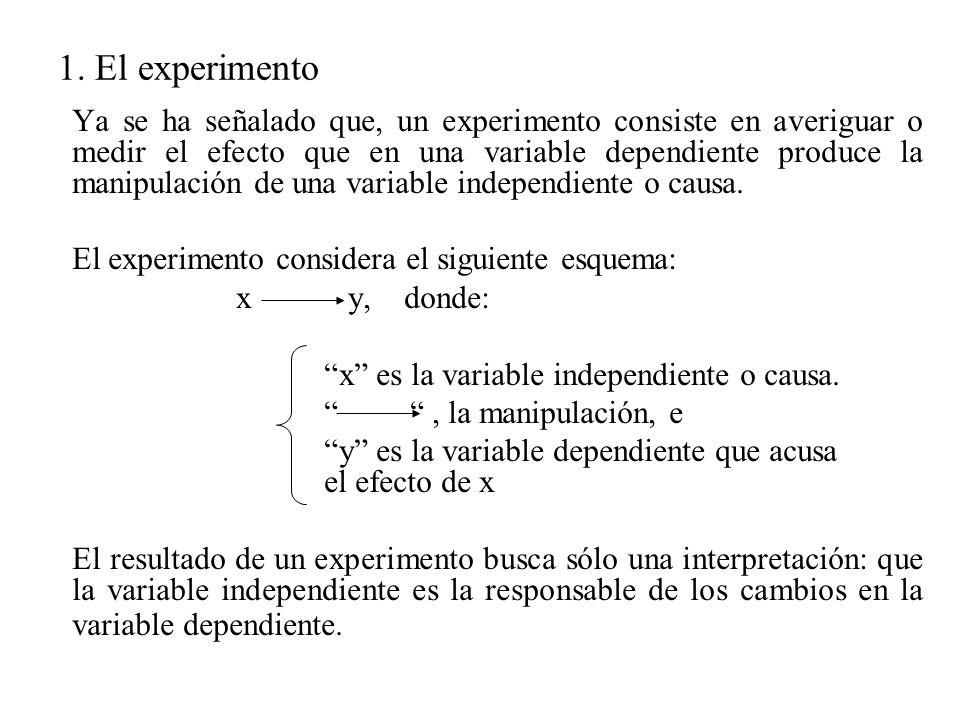 1. El experimento Ya se ha señalado que, un experimento consiste en averiguar o medir el efecto que en una variable dependiente produce la manipulació