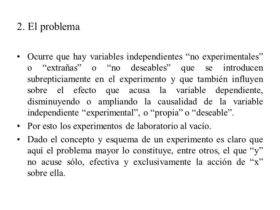 2. El problema Ocurre que hay variables independientes no experimentales o extrañas o no deseables que se introducen subrepticiamente en el experiment
