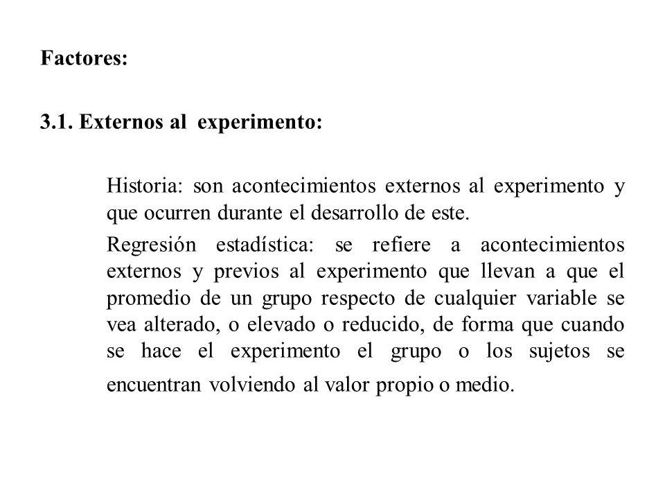 Factores: 3.1. Externos al experimento: Historia: son acontecimientos externos al experimento y que ocurren durante el desarrollo de este. Regresión e