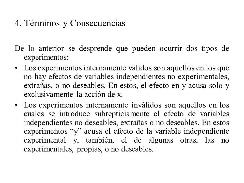 4. Términos y Consecuencias De lo anterior se desprende que pueden ocurrir dos tipos de experimentos: Los experimentos internamente válidos son aquell