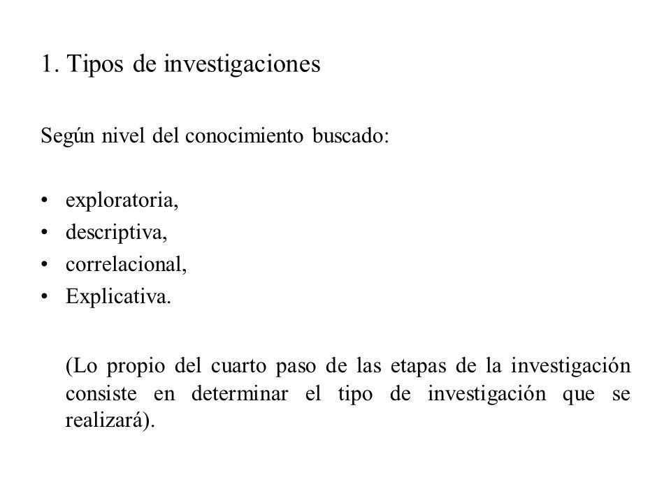 1. Tipos de investigaciones Según nivel del conocimiento buscado: exploratoria, descriptiva, correlacional, Explicativa. (Lo propio del cuarto paso de