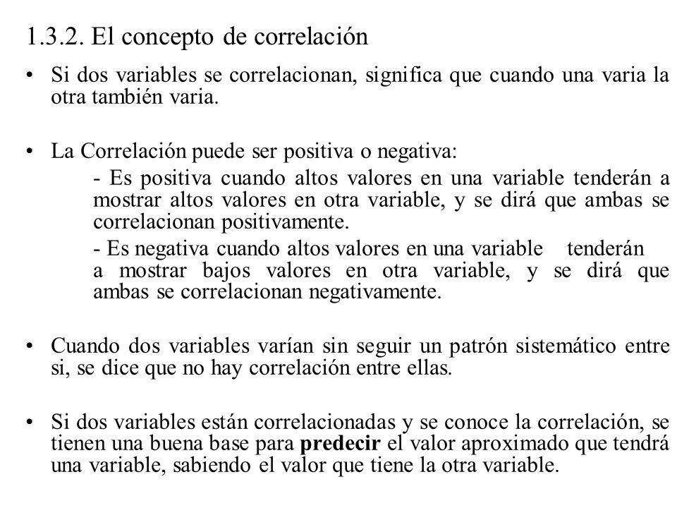1.3.2. El concepto de correlación Si dos variables se correlacionan, significa que cuando una varia la otra también varia. La Correlación puede ser po