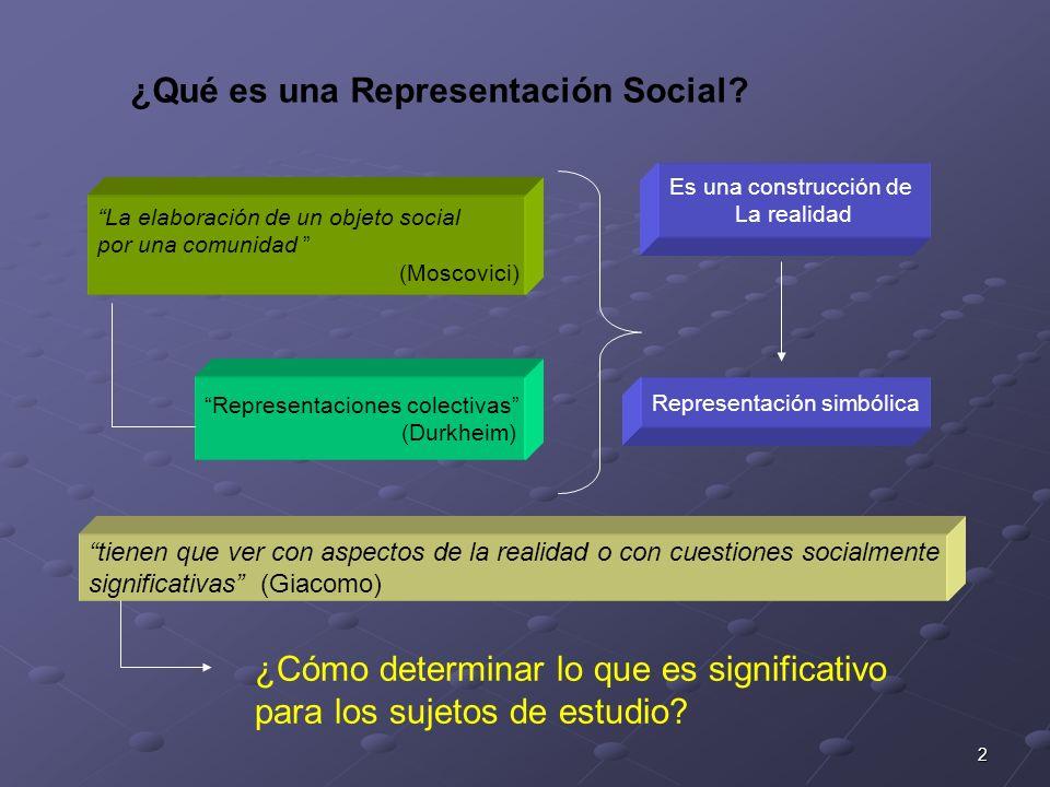 2 La elaboración de un objeto social por una comunidad (Moscovici) Representaciones colectivas (Durkheim) ¿Qué es una Representación Social? Es una co