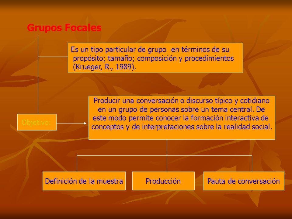 Grupos Focales Es un tipo particular de grupo en términos de su propósito; tamaño; composición y procedimientos (Krueger, R., 1989). Objetivo: Produci