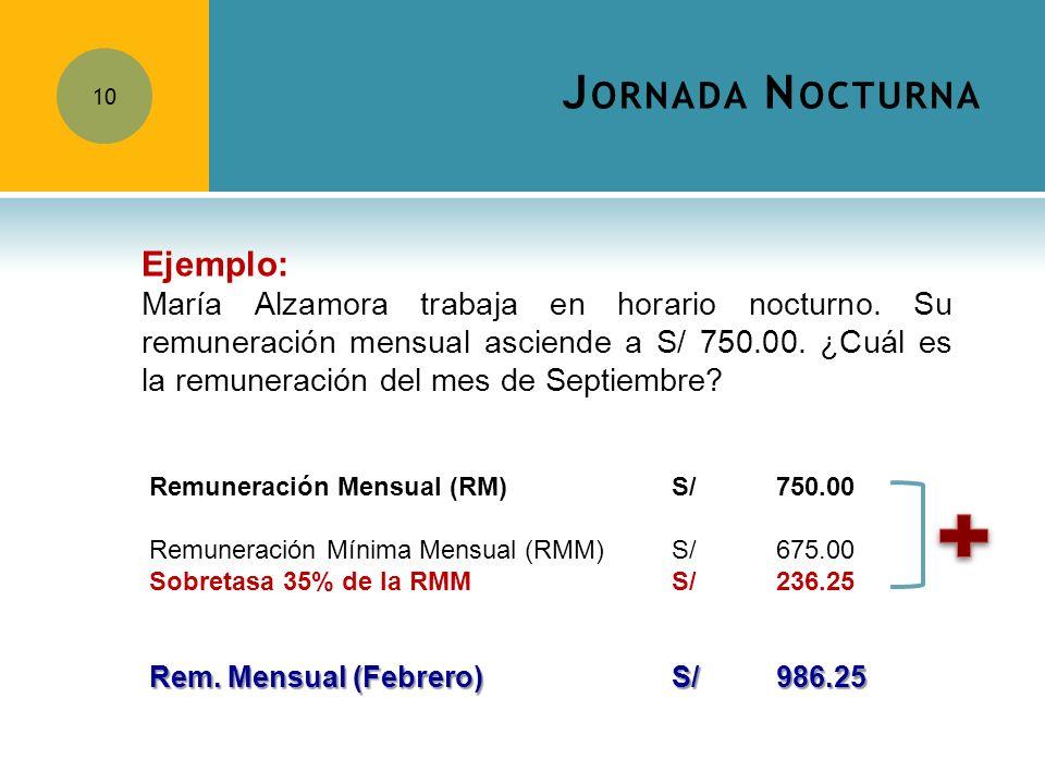 J ORNADA N OCTURNA 10 Ejemplo: María Alzamora trabaja en horario nocturno. Su remuneración mensual asciende a S/ 750.00. ¿Cuál es la remuneración del