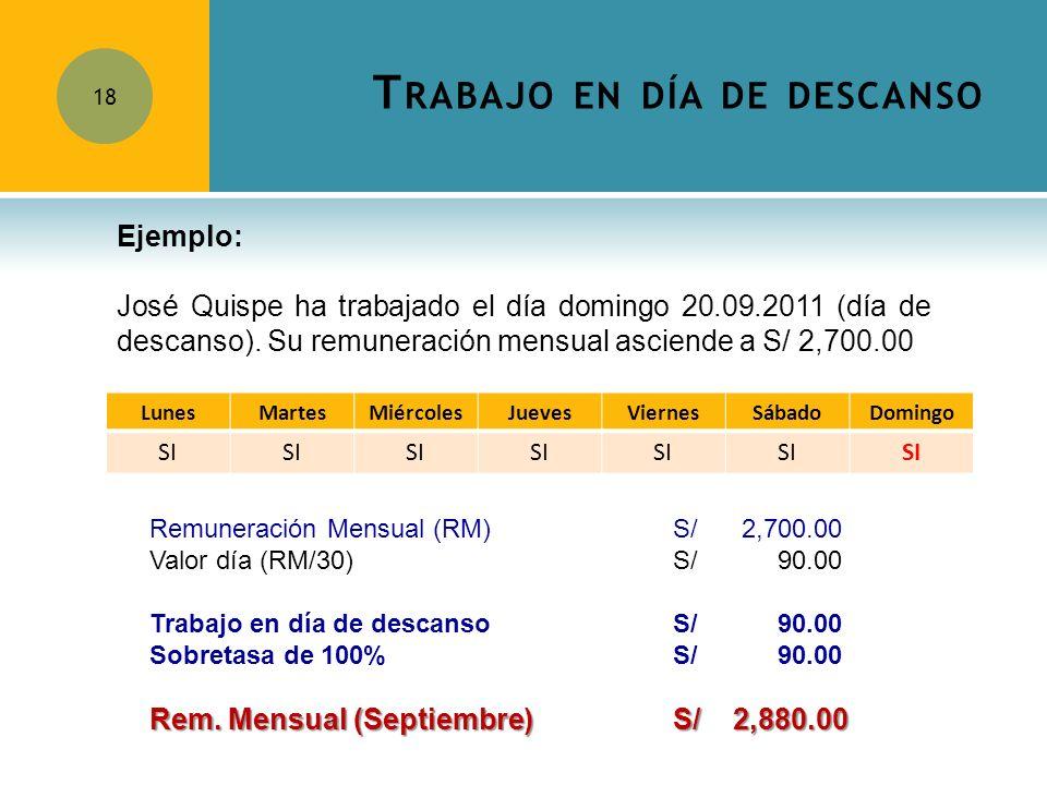 T RABAJO EN DÍA DE DESCANSO 18 Dr. Jimmy Márquez Moreno LunesMartesMiércolesJuevesViernesSábadoDomingo SI Ejemplo: José Quispe ha trabajado el día dom