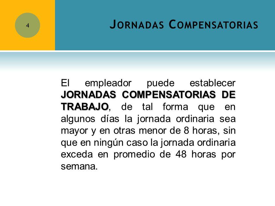 J ORNADAS C OMPENSATORIAS 4 JORNADAS COMPENSATORIAS DE TRABAJO El empleador puede establecer JORNADAS COMPENSATORIAS DE TRABAJO, de tal forma que en a