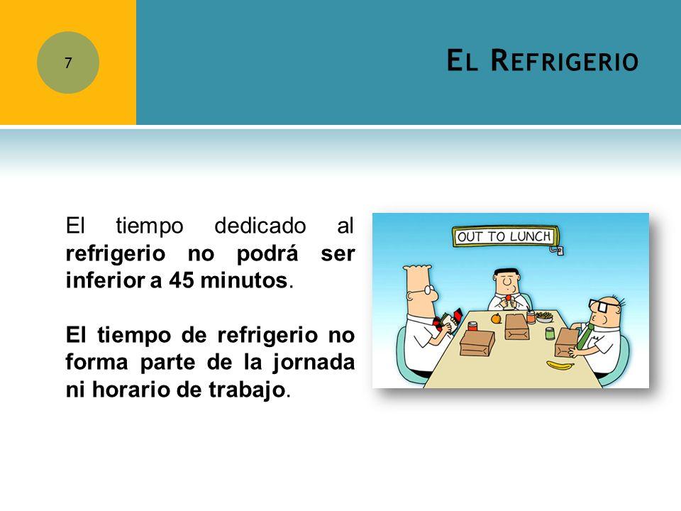 E L R EFRIGERIO 7 El tiempo dedicado al refrigerio no podrá ser inferior a 45 minutos. El tiempo de refrigerio no forma parte de la jornada ni horario
