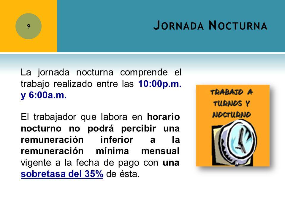 J ORNADA N OCTURNA 9 La jornada nocturna comprende el trabajo realizado entre las 10:00p.m. y 6:00a.m. El trabajador que labora en horario nocturno no