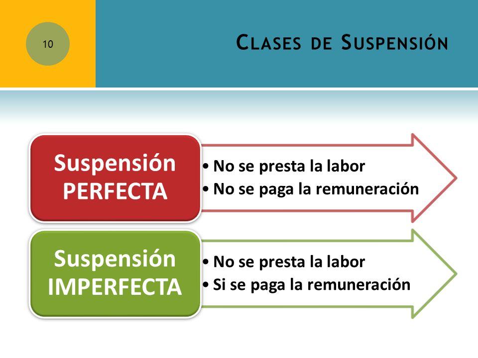 C LASES DE S USPENSIÓN 10 No se presta la labor No se paga la remuneración Suspensión PERFECTA No se presta la labor Si se paga la remuneración Suspen