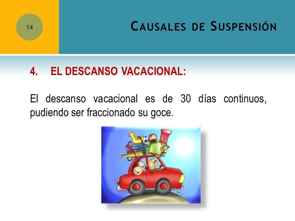 C AUSALES DE S USPENSIÓN 14 4.EL DESCANSO VACACIONAL: El descanso vacacional es de 30 días continuos, pudiendo ser fraccionado su goce. Dr. Jimmy Márq