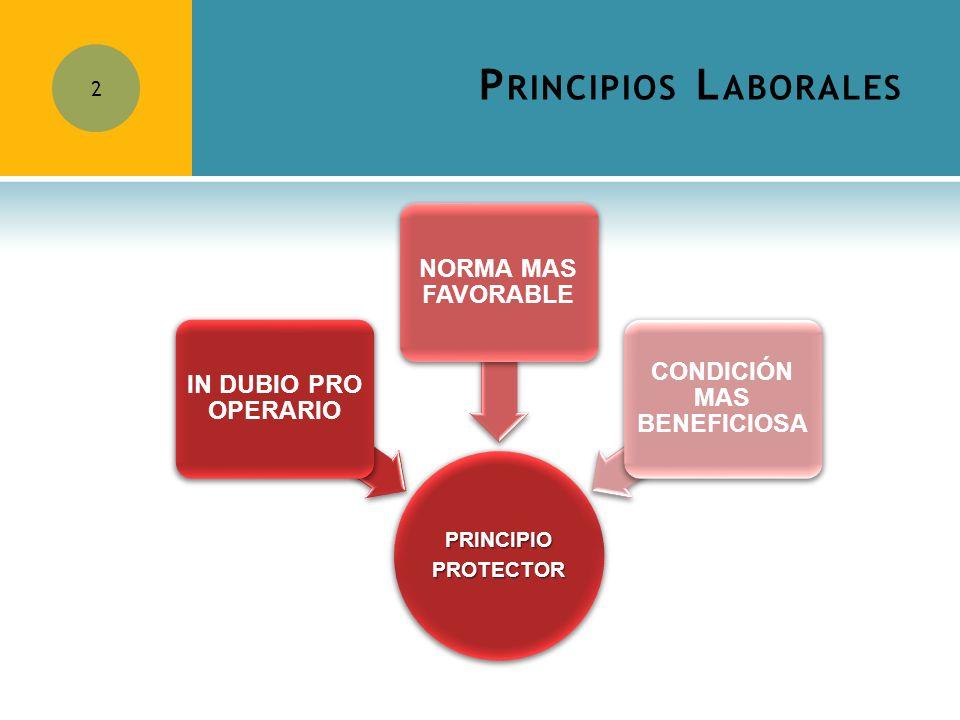 P RINCIPIOS L ABORALES 2 PRINCIPIOPROTECTOR IN DUBIO PRO OPERARIO NORMA MAS FAVORABLE CONDICIÓN MAS BENEFICIOSA Dr. Jimmy Márquez Moreno
